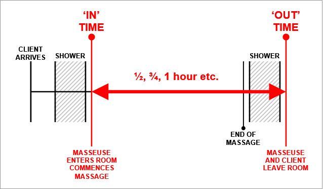 massage_timing.jpg